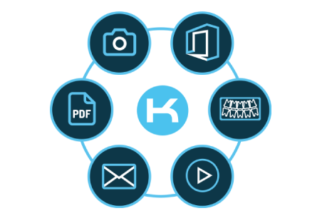 Kitview aggregator of photos, documents, X-Ray, videos